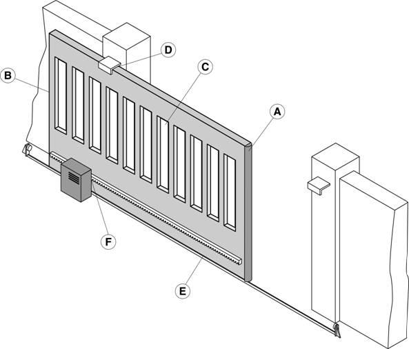 Schema Elettrico Per Cancello Automatico : Riparazioni cancelli elettrici napoli serrande porte